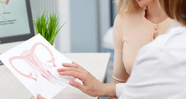 Болезни женских половых органов